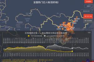 看看大数据对春运返程疫情防控预警:不止北上广深 东莞成都也得注意