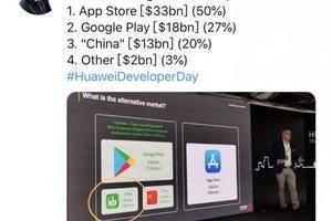 华为开发者日:应用商店50%的应用收入进了苹果的口袋