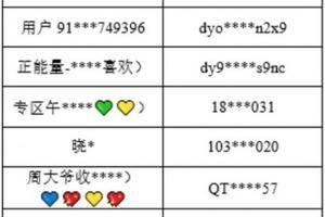 抖音安全中心:7月打击色情黑产账号超12万