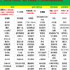 """1000万份微信支付""""摇免单"""":每单最高200元"""