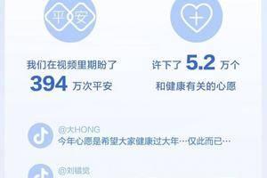 抖音发布春节数据报告:394万个视频和平安相关 医务人员获赞8.6亿次
